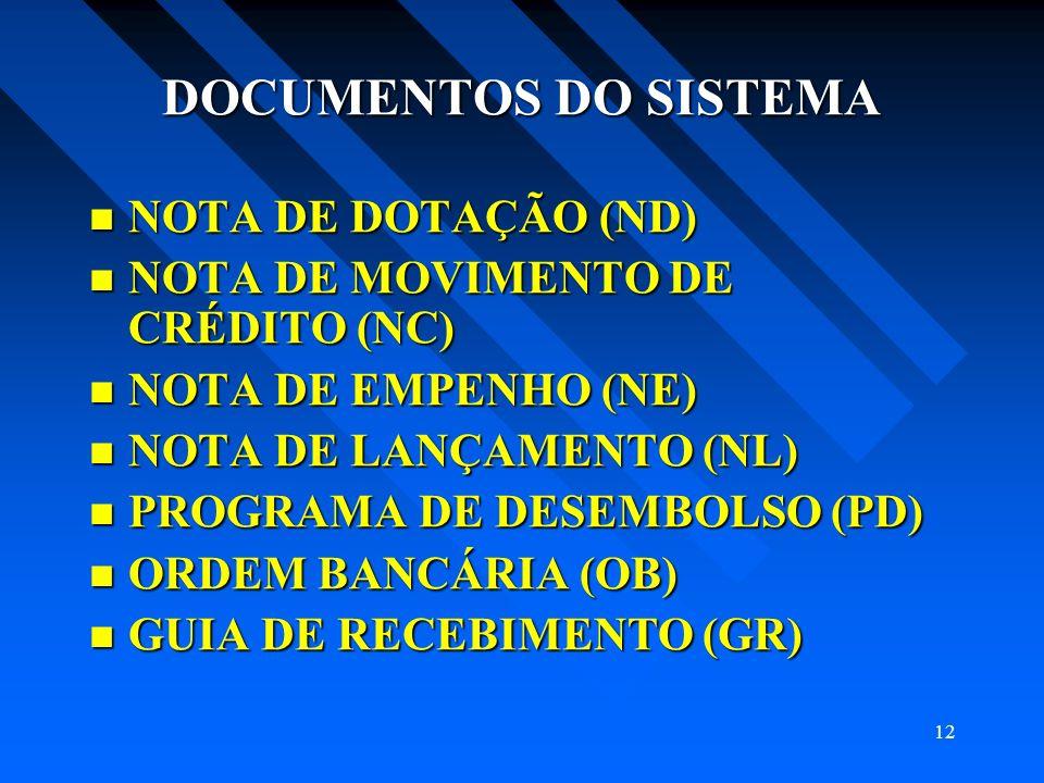 12 DOCUMENTOS DO SISTEMA NOTA DE DOTAÇÃO (ND) NOTA DE DOTAÇÃO (ND) NOTA DE MOVIMENTO DE CRÉDITO (NC) NOTA DE MOVIMENTO DE CRÉDITO (NC) NOTA DE EMPENHO
