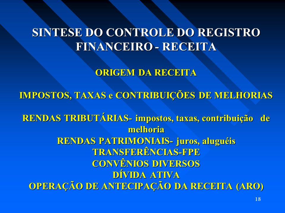 18 SINTESE DO CONTROLE DO REGISTRO FINANCEIRO - RECEITA ORIGEM DA RECEITA IMPOSTOS, TAXAS e CONTRIBUIÇÕES DE MELHORIAS RENDAS TRIBUTÁRIAS- impostos, t