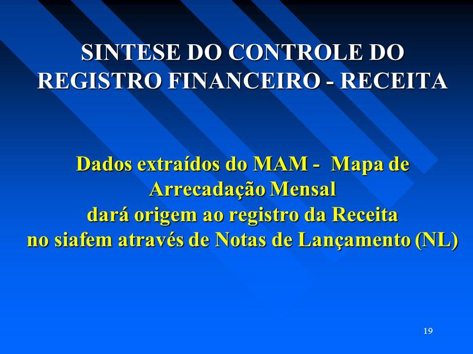 19 SINTESE DO CONTROLE DO REGISTRO FINANCEIRO - RECEITA Dados extraídos do MAM - Mapa de Arrecadação Mensal dará origem ao registro da Receita no siaf