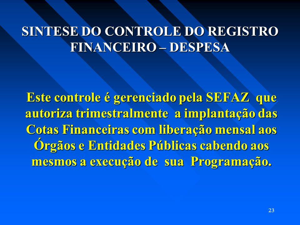 23 SINTESE DO CONTROLE DO REGISTRO FINANCEIRO – DESPESA Este controle é gerenciado pela SEFAZ que autoriza trimestralmente a implantação das Cotas Fin