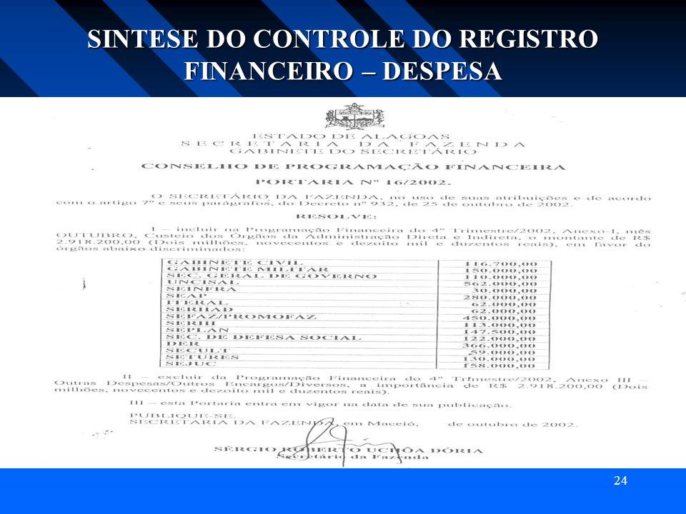 24 SINTESE DO CONTROLE DO REGISTRO FINANCEIRO – DESPESA Cotas Financeiras