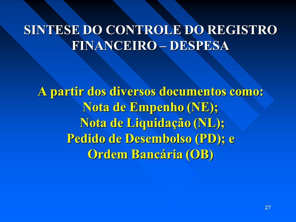 27 SINTESE DO CONTROLE DO REGISTRO FINANCEIRO – DESPESA A partir dos diversos documentos como: Nota de Empenho (NE); Nota de Liquidação (NL); Pedido d