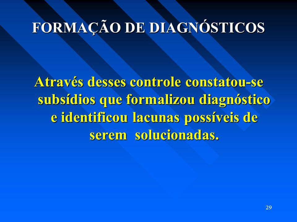 29 FORMAÇÃO DE DIAGNÓSTICOS Através desses controle constatou-se subsídios que formalizou diagnóstico e identificou lacunas possíveis de serem solucio