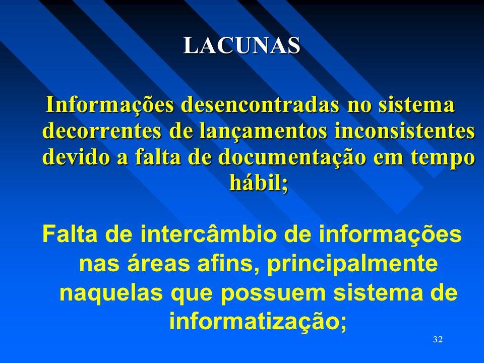 32 LACUNAS Informações desencontradas no sistema decorrentes de lançamentos inconsistentes devido a falta de documentação em tempo hábil; Informações