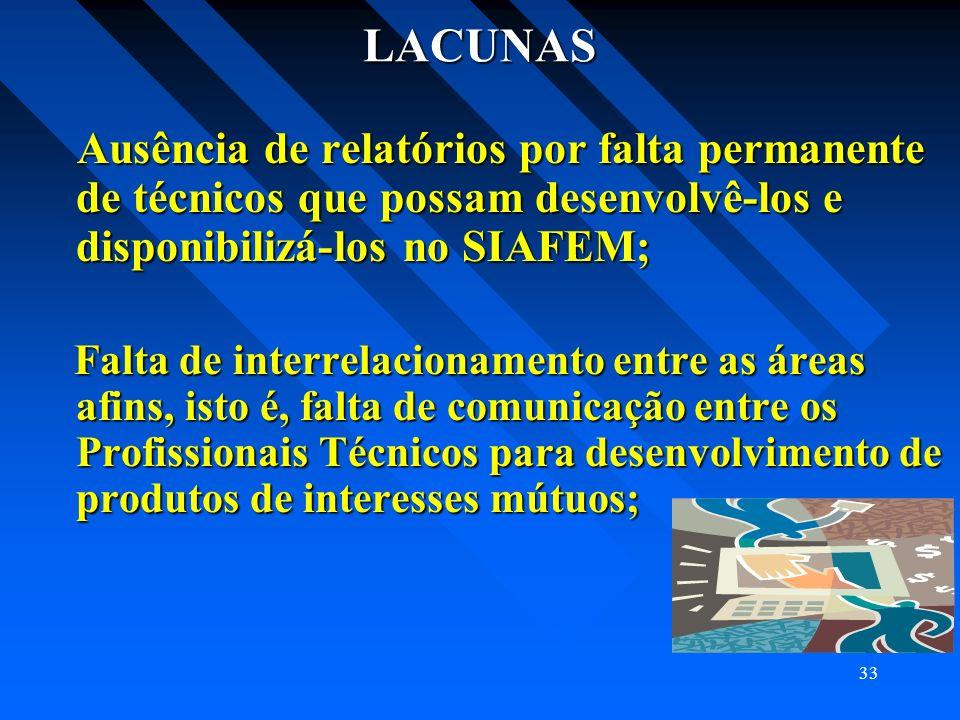 33LACUNAS Ausência de relatórios por falta permanente de técnicos que possam desenvolvê-los e disponibilizá-los no SIAFEM; Ausência de relatórios por