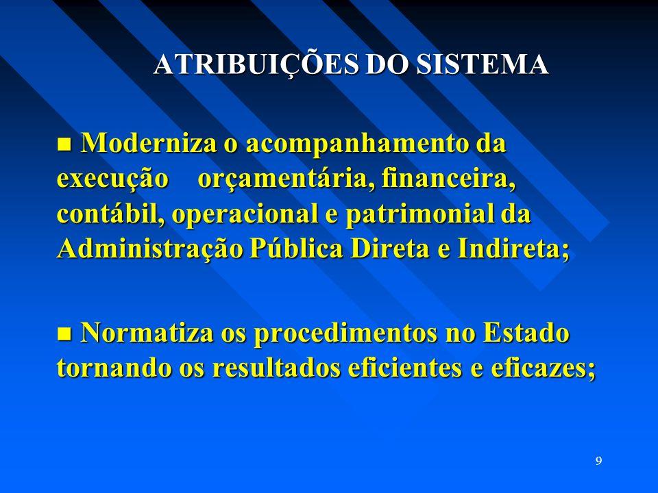 9 ATRIBUIÇÕES DO SISTEMA Moderniza o acompanhamento da execução orçamentária, financeira, contábil, operacional e patrimonial da Administração Pública