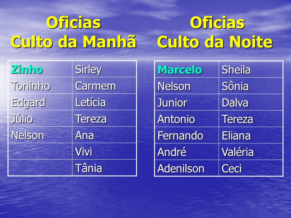 Oficias Culto da Manhã ZinhoSirley ToninhoCarmem EdgardLetícia JúlioTereza NelsonAna Vivi Tânia MarceloSheilaNelsonSônia JuniorDalva AntonioTereza Fer