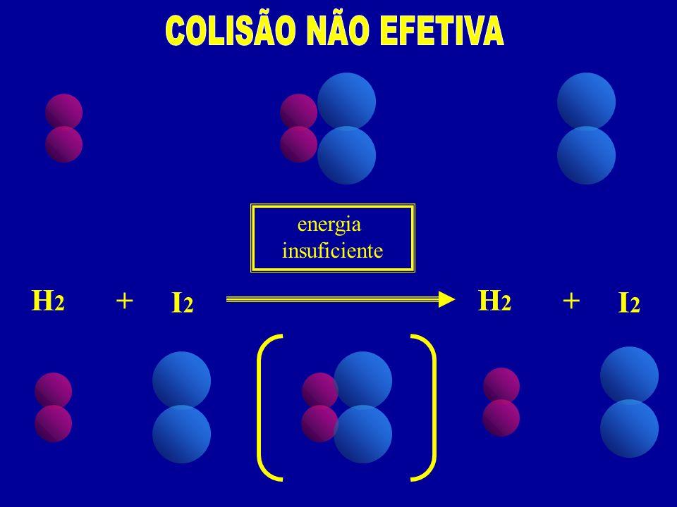 energia insuficiente H2H2 I2I2 + H2H2 I2I2 +