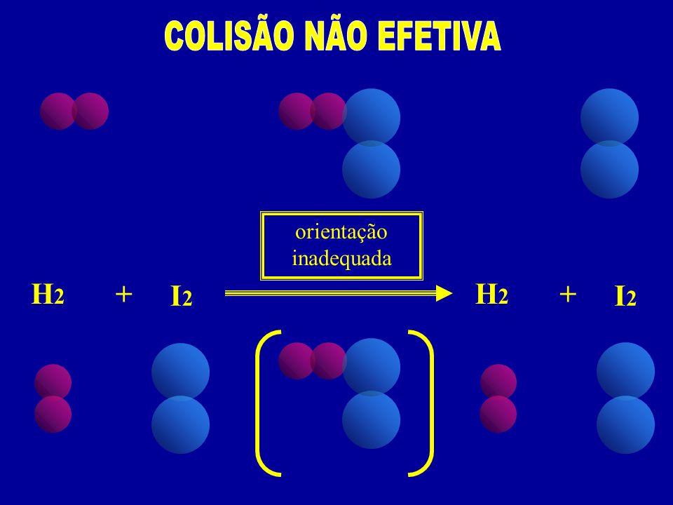 orientação inadequada H2H2 I2I2 + H2H2 I2I2 +