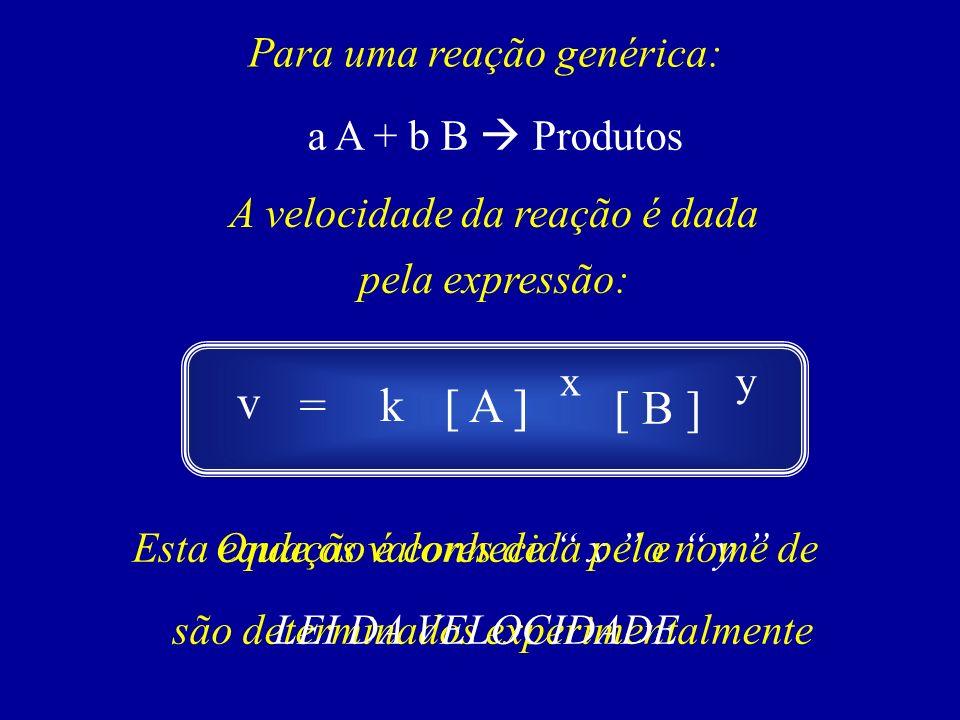 Para uma reação genérica: a A + b B Produtos A velocidade da reação é dada pela expressão: Onde os valores de x e y são determinados experimentalmente Esta equação é conhecida pelo nome de LEI DA VELOCIDADE v =k [ A ] [ B ] xy