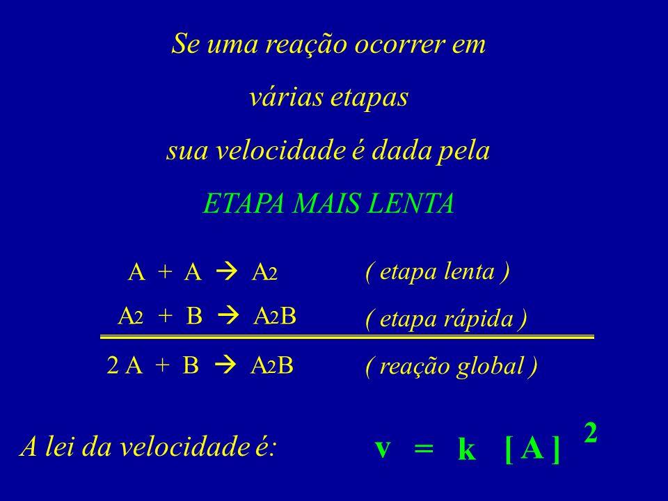 Se uma reação ocorrer em várias etapas sua velocidade é dada pela ETAPA MAIS LENTA A + A A 2 ( etapa lenta ) A 2 + B A 2 B ( etapa rápida ) 2 A + B A 2 B ( reação global ) v =k [ A ] 2 A lei da velocidade é: