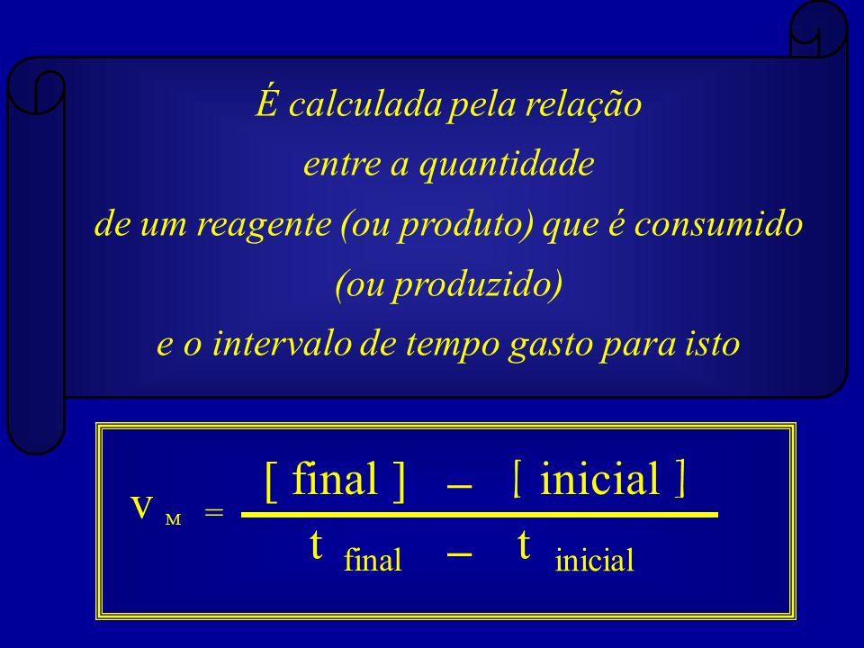 É calculada pela relação entre a quantidade de um reagente (ou produto) que é consumido (ou produzido) e o intervalo de tempo gasto para isto v = [ final ][ inicial ]– final t – inicial t M