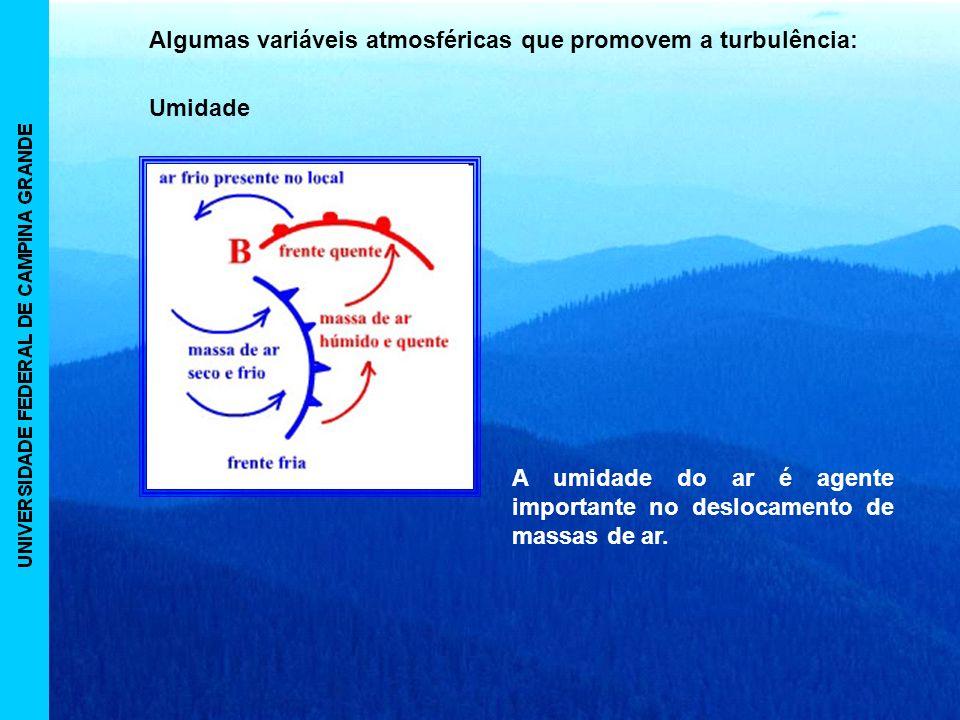 Algumas variáveis atmosféricas que promovem a turbulência: Umidade A umidade do ar é agente importante no deslocamento de massas de ar.