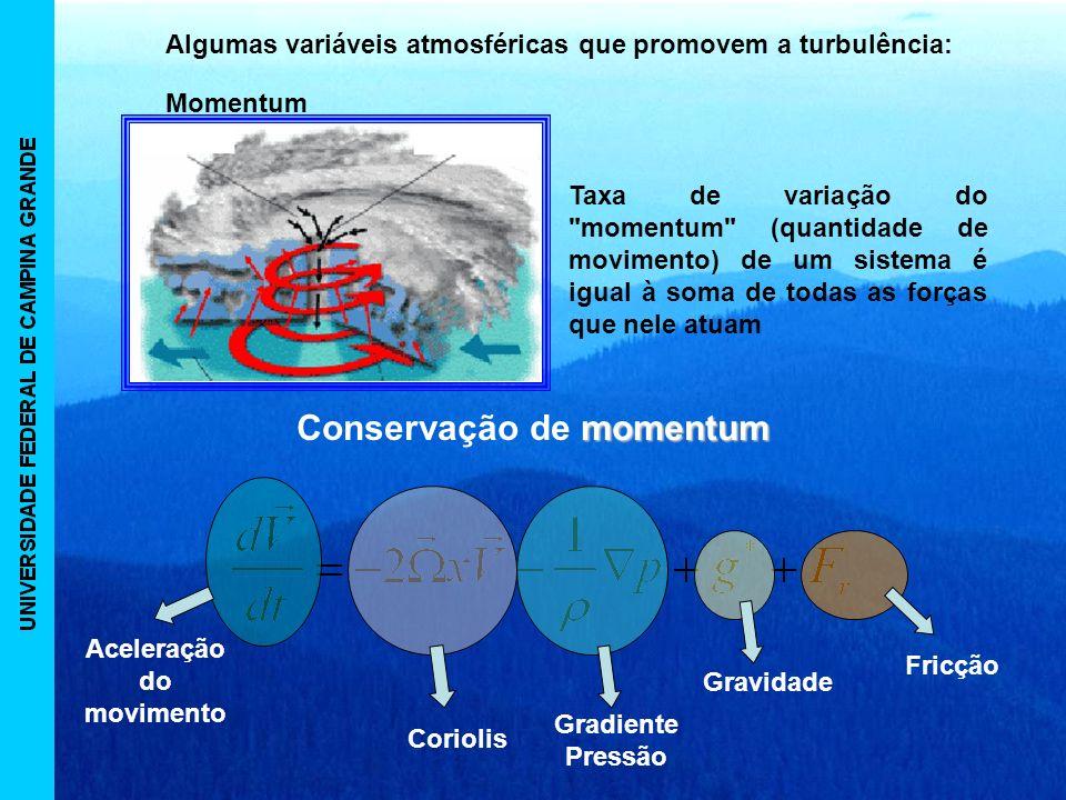 Algumas variáveis atmosféricas que promovem a turbulência: Momentum Taxa de variação do momentum (quantidade de movimento) de um sistema é igual à soma de todas as forças que nele atuam momentum Conservação de momentum Aceleração do movimento Fricção Gravidade Gradiente Pressão Coriolis