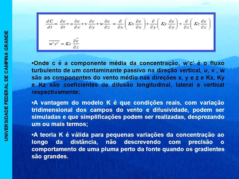 Onde c é a componente média da concentração, wc é o fluxo turbulento de um contaminante passivo na direção vertical, u, v, w são as componentes do vento médio nas direções x, y e z e Kx, Ky e Kz são coeficientes de difusão longitudinal, lateral e vertical respectivamente; A vantagem do modelo K é que condições reais, com variação tridimensional dos campos do vento e difusividade, podem ser simuladas e que simplificações podem ser realizadas, desprezando um ou mais termos; A teoria K é válida para pequenas variações da concentração ao longo da distância, não descrevendo com precisão o comportamento de uma pluma perto da fonte quando os gradientes são grandes.