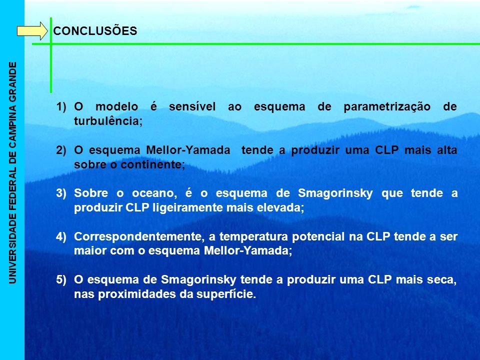 CONCLUSÕES 1)O modelo é sensível ao esquema de parametrização de turbulência; 2)O esquema Mellor-Yamada tende a produzir uma CLP mais alta sobre o continente; 3)Sobre o oceano, é o esquema de Smagorinsky que tende a produzir CLP ligeiramente mais elevada; 4)Correspondentemente, a temperatura potencial na CLP tende a ser maior com o esquema Mellor-Yamada; 5)O esquema de Smagorinsky tende a produzir uma CLP mais seca, nas proximidades da superfície.
