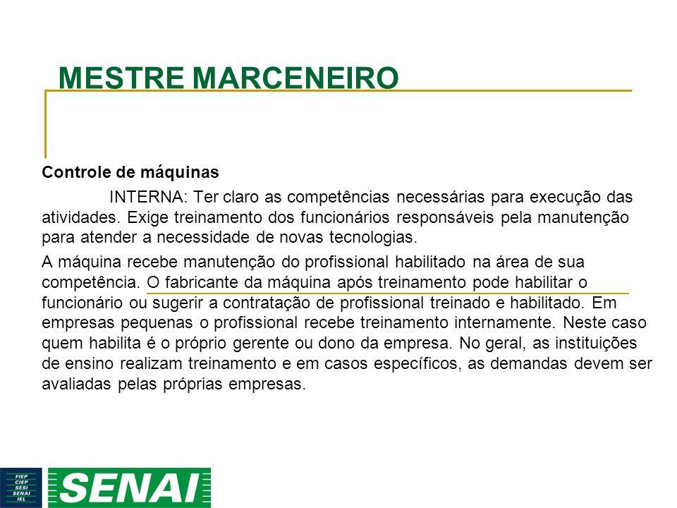 MESTRE MARCENEIRO Controle de máquinas INTERNA: Ter claro as competências necessárias para execução das atividades. Exige treinamento dos funcionários