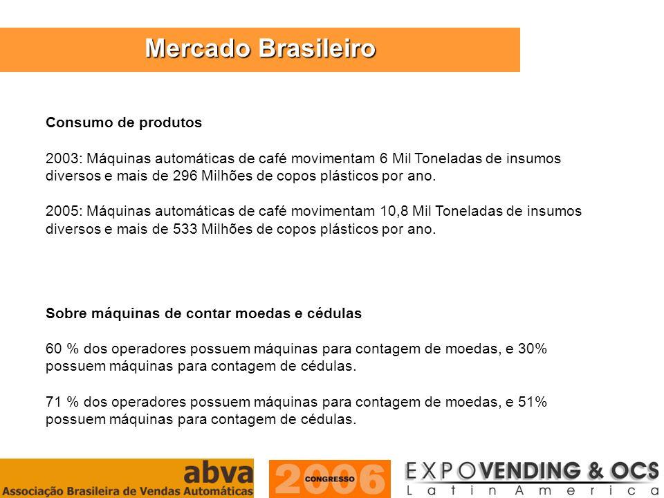 ASSOCIAÇÃO BRASILEIRA DE VENDAS AUTOMÁTICAS Consumo de produtos 2003: Máquinas automáticas de café movimentam 6 Mil Toneladas de insumos diversos e ma