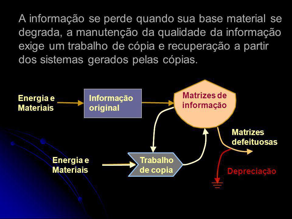 Informação: reflexões iniciais Se a informação é um certo tipo de energia existente na própria energia e na matéria, que pode ser interpretada e usada