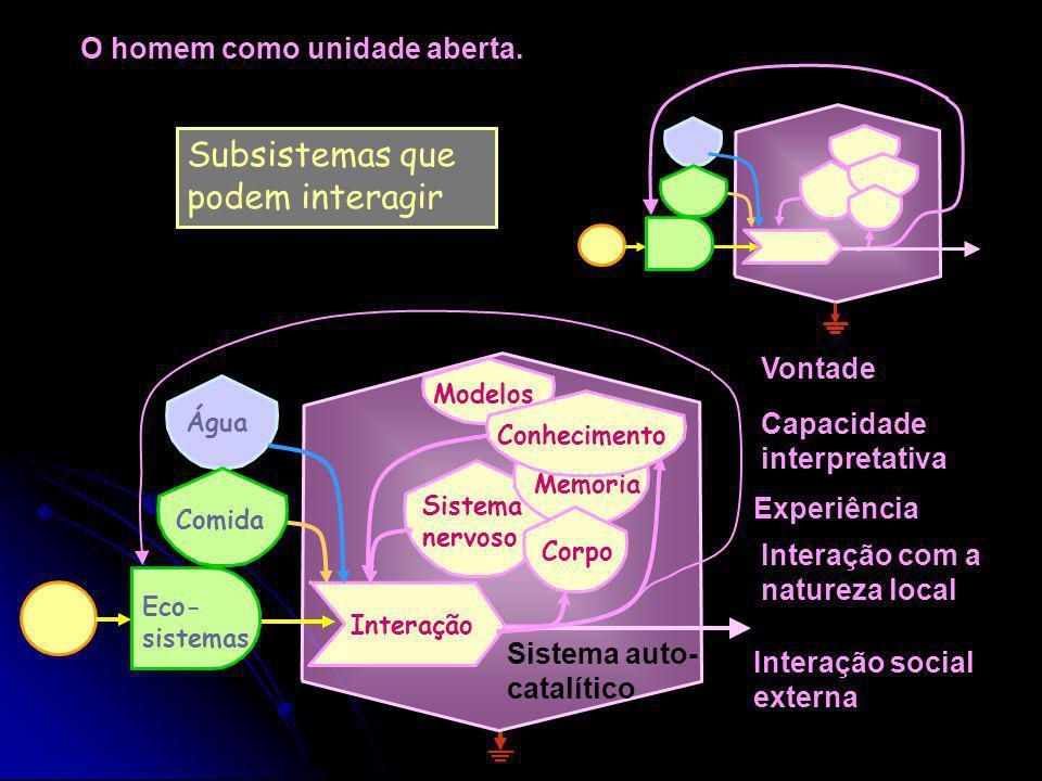 O Cosmos Matéria dispersa Radiação de fundo 2.7 Kelvin Agregados Planetas Centros galácticos Estrelas intensas Estrelas Modelo de sistema energético p