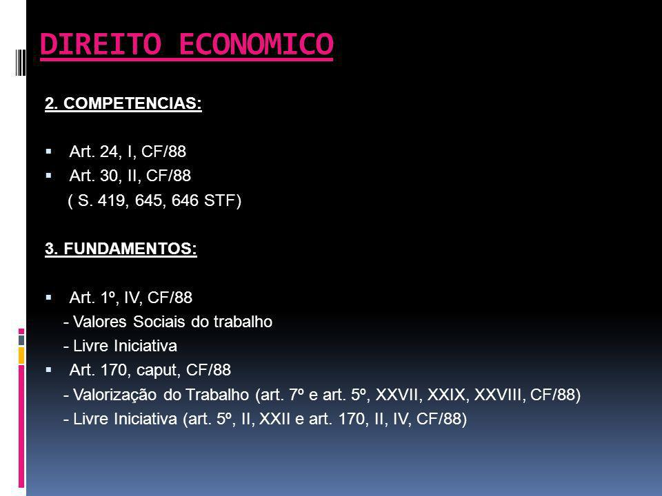 DIREITO ECONOMICO 2. COMPETENCIAS: Art. 24, I, CF/88 Art. 30, II, CF/88 ( S. 419, 645, 646 STF) 3. FUNDAMENTOS: Art. 1º, IV, CF/88 - Valores Sociais d