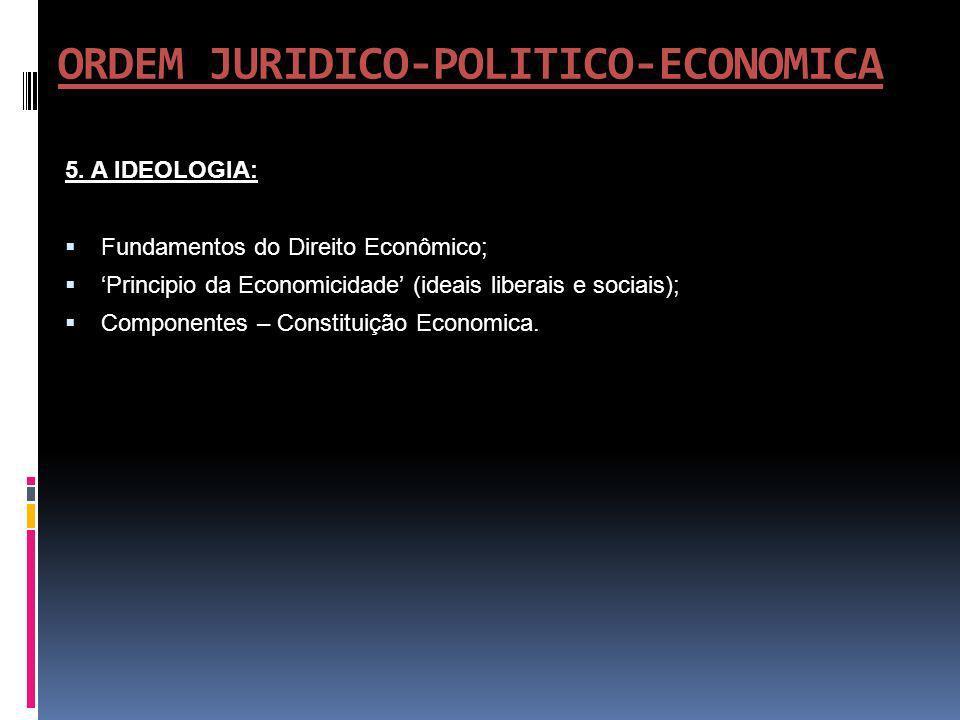 ORDEM JURIDICO-POLITICO-ECONOMICA 5. A IDEOLOGIA: Fundamentos do Direito Econômico; Principio da Economicidade (ideais liberais e sociais); Componente