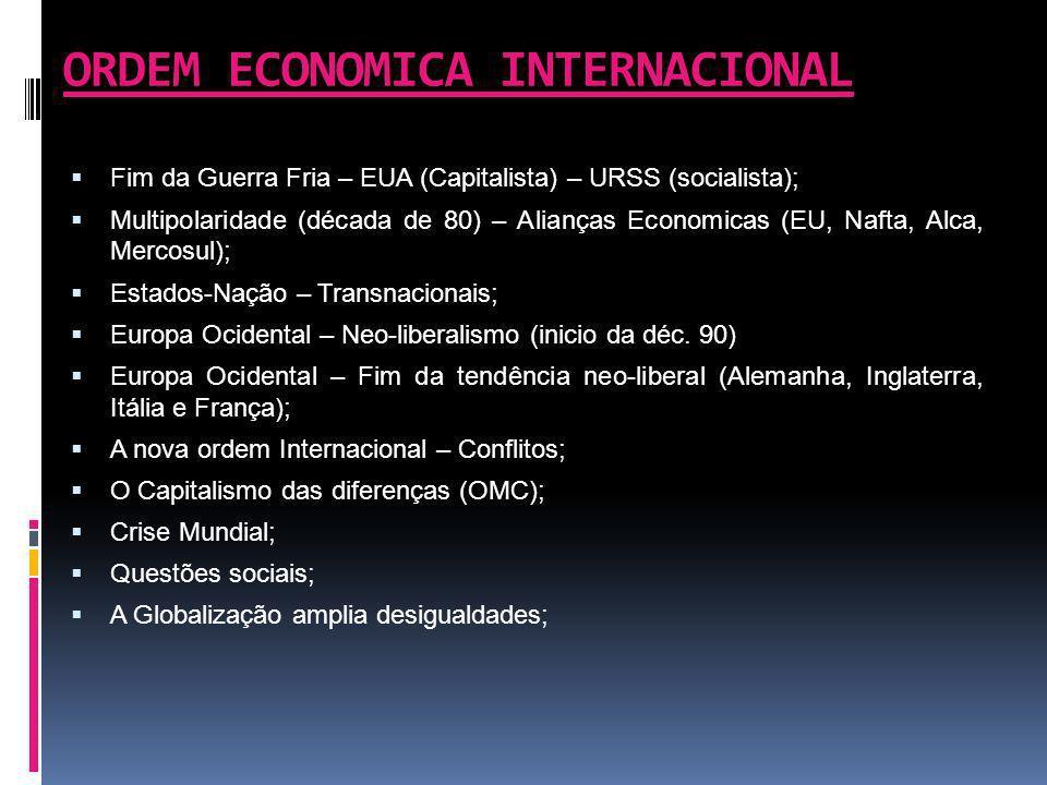 ORDEM ECONOMICA INTERNACIONAL Fim da Guerra Fria – EUA (Capitalista) – URSS (socialista); Multipolaridade (década de 80) – Alianças Economicas (EU, Na