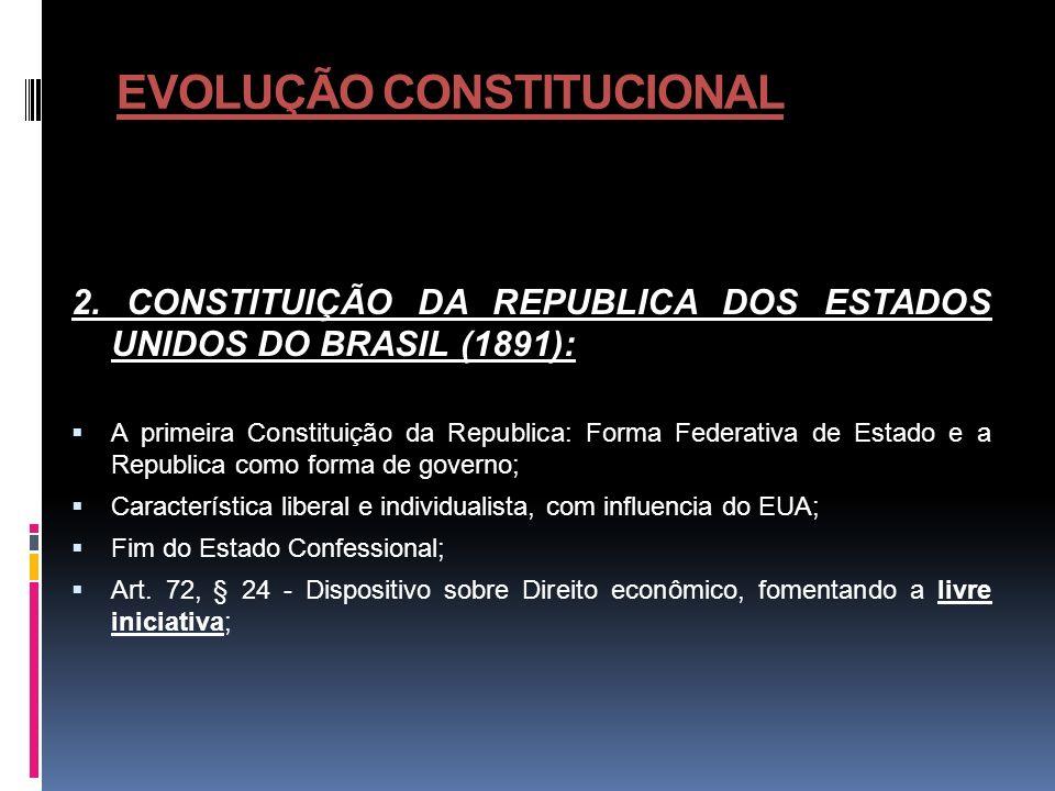 EVOLUÇÃO CONSTITUCIONAL 3.