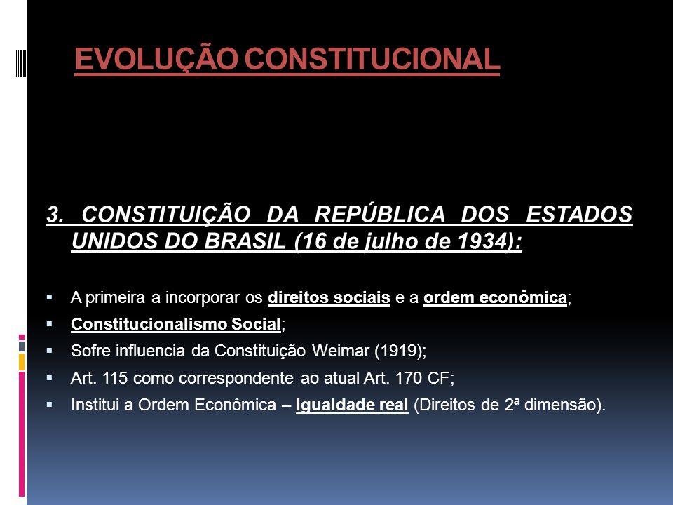 EVOLUÇÃO CONSTITUCIONAL 4.