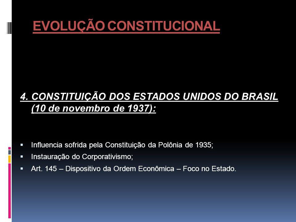 EVOLUÇÃO CONSTITUCIONAL 5.