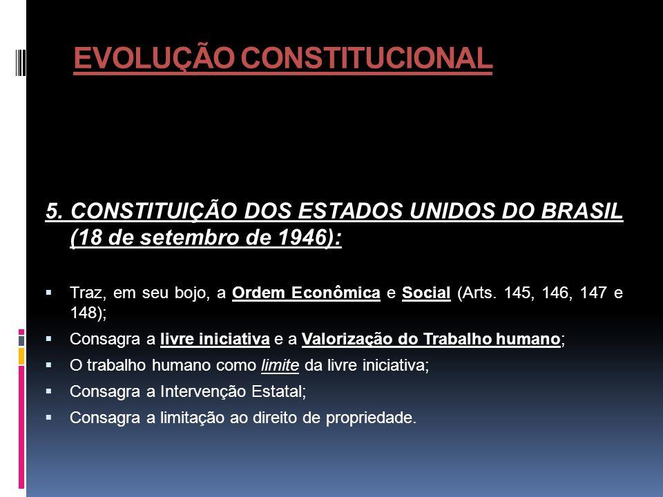 EVOLUÇÃO CONSTITUCIONAL 6.