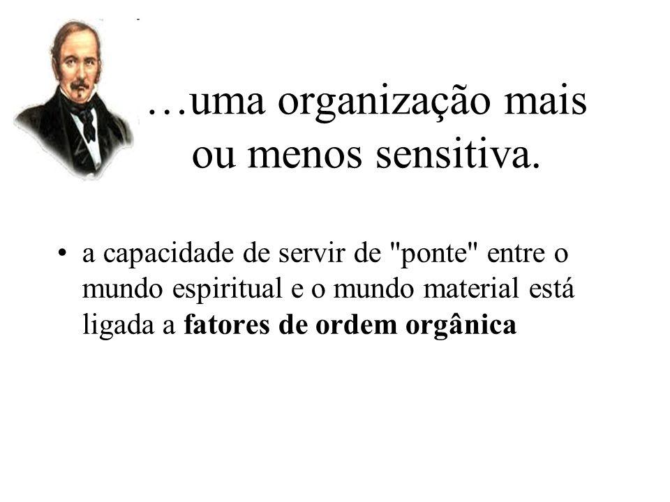 Vivência Mediúnica, Projeto Manoel Philomeno de Miranda, p. 16 sentir... sentir expressa a ideia básica sobre a mediunidade: um sentido psíquico, de o
