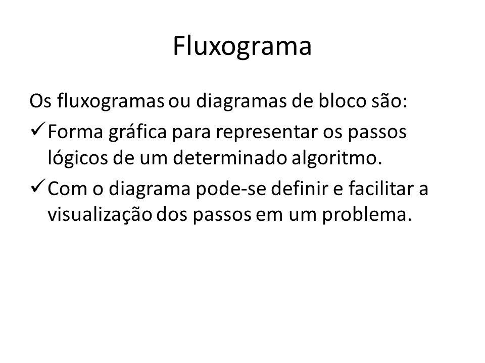Fluxograma Os fluxogramas ou diagramas de bloco são: Forma gráfica para representar os passos lógicos de um determinado algoritmo.
