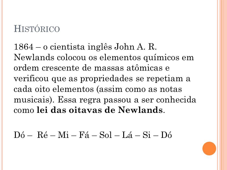 H ISTÓRICO 1864 – o cientista inglês John A. R. Newlands colocou os elementos químicos em ordem crescente de massas atômicas e verificou que as propri