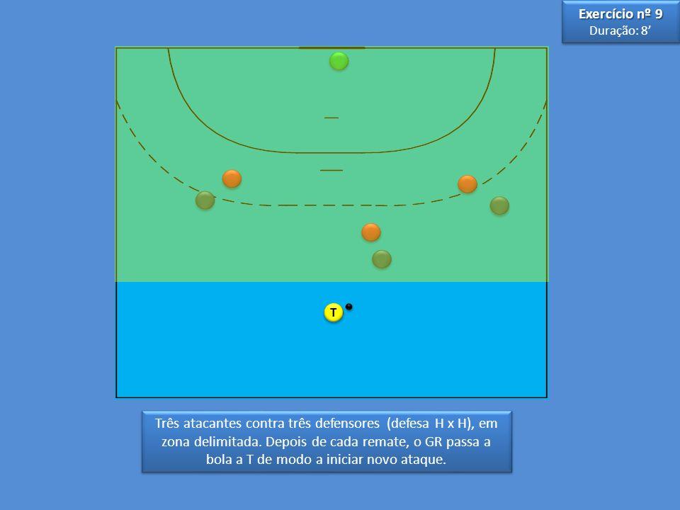 Três atacantes contra três defensores (defesa H x H), em zona delimitada. Depois de cada remate, o GR passa a bola a T de modo a iniciar novo ataque.