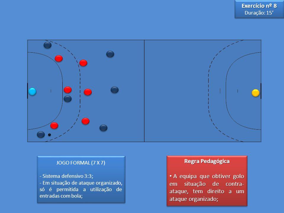 JOGO FORMAL (7 X 7) - Sistema defensivo 3:3; - Em situação de ataque organizado, só é permitida a utilização de entradas com bola; JOGO FORMAL (7 X 7)