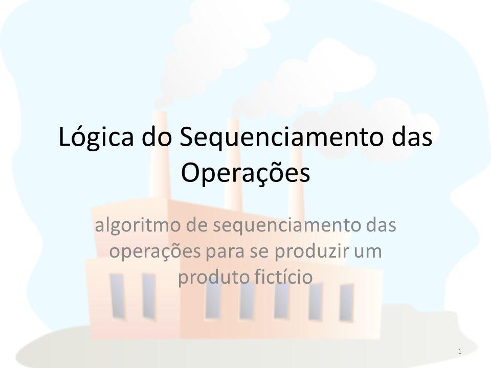 Lógica do Sequenciamento das Operações algoritmo de sequenciamento das operações para se produzir um produto fictício 1