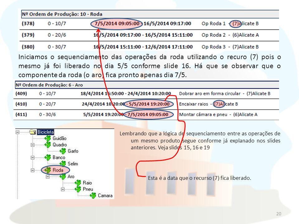 Lembrando que a lógica de sequenciamento entre as operações de um mesmo produto segue conforme já explanado nos slides anteriores.