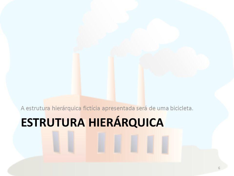 ESTRUTURA HIERÁRQUICA A estrutura hierárquica fictícia apresentada será de uma bicicleta. 6