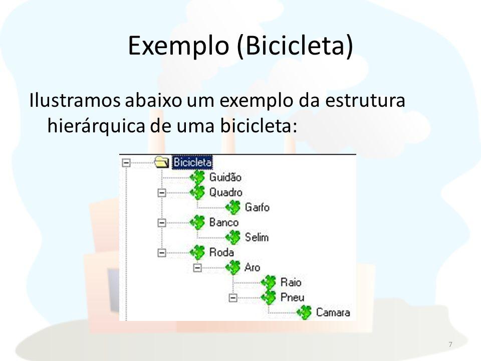Exemplo (Bicicleta) Ilustramos abaixo um exemplo da estrutura hierárquica de uma bicicleta: 7