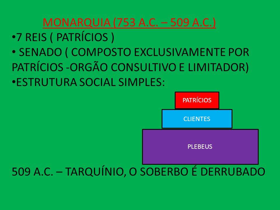 MONARQUIA (753 A.C. – 509 A.C.) 7 REIS ( PATRÍCIOS ) SENADO ( COMPOSTO EXCLUSIVAMENTE POR PATRÍCIOS -ORGÃO CONSULTIVO E LIMITADOR) ESTRUTURA SOCIAL SI