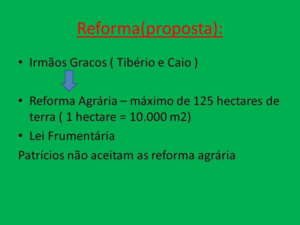 Reforma(proposta): Irmãos Gracos ( Tibério e Caio ) Reforma Agrária – máximo de 125 hectares de terra ( 1 hectare = 10.000 m2) Lei Frumentária Patríci
