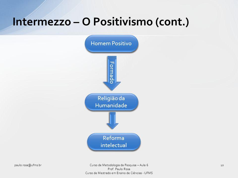 Intermezzo – O Positivismo (cont.) paulo.rosa@ufms.br10Curso de Metodologia da Pesquisa – Aula 6 Prof.