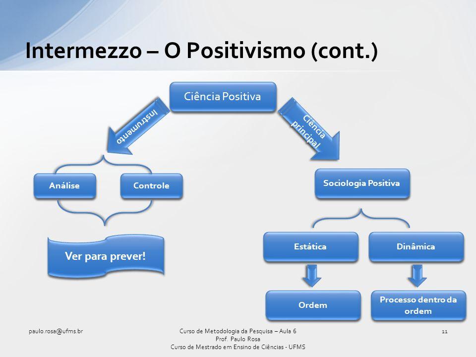 Intermezzo – O Positivismo (cont.) paulo.rosa@ufms.br11Curso de Metodologia da Pesquisa – Aula 6 Prof.