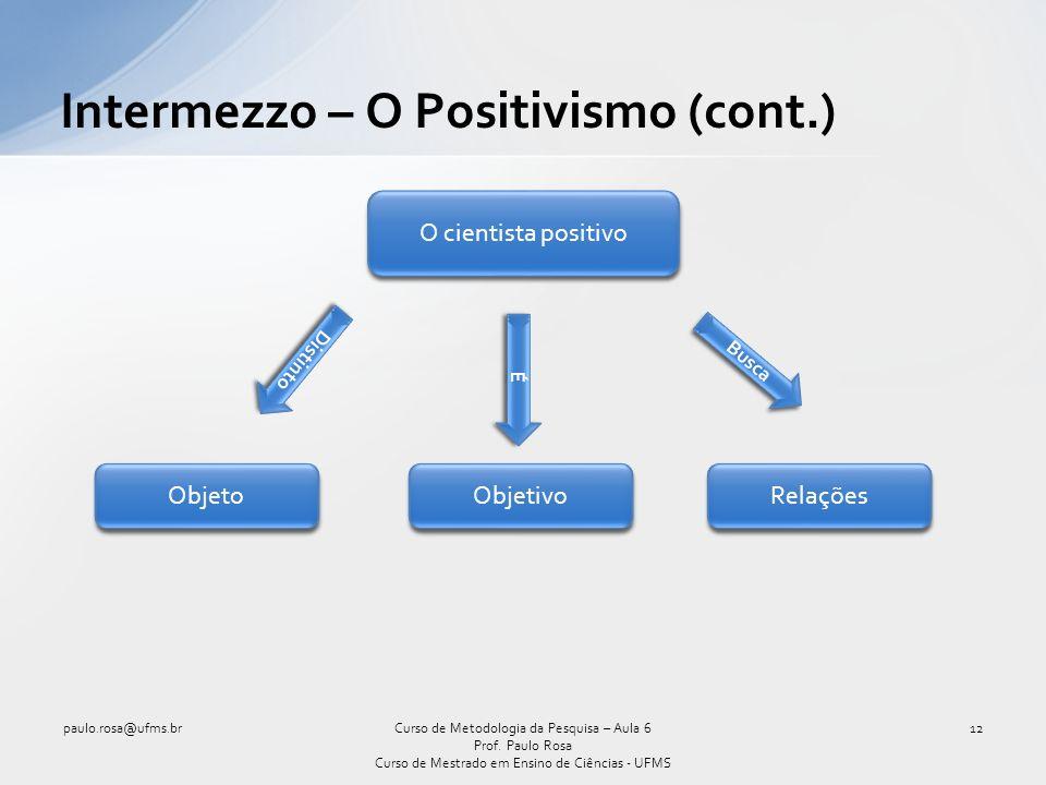 Intermezzo – O Positivismo (cont.) paulo.rosa@ufms.br12Curso de Metodologia da Pesquisa – Aula 6 Prof.