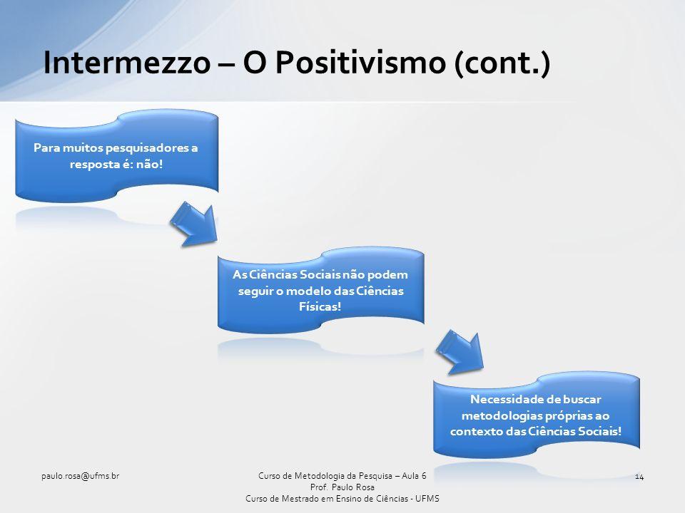Intermezzo – O Positivismo (cont.) paulo.rosa@ufms.br14Curso de Metodologia da Pesquisa – Aula 6 Prof.
