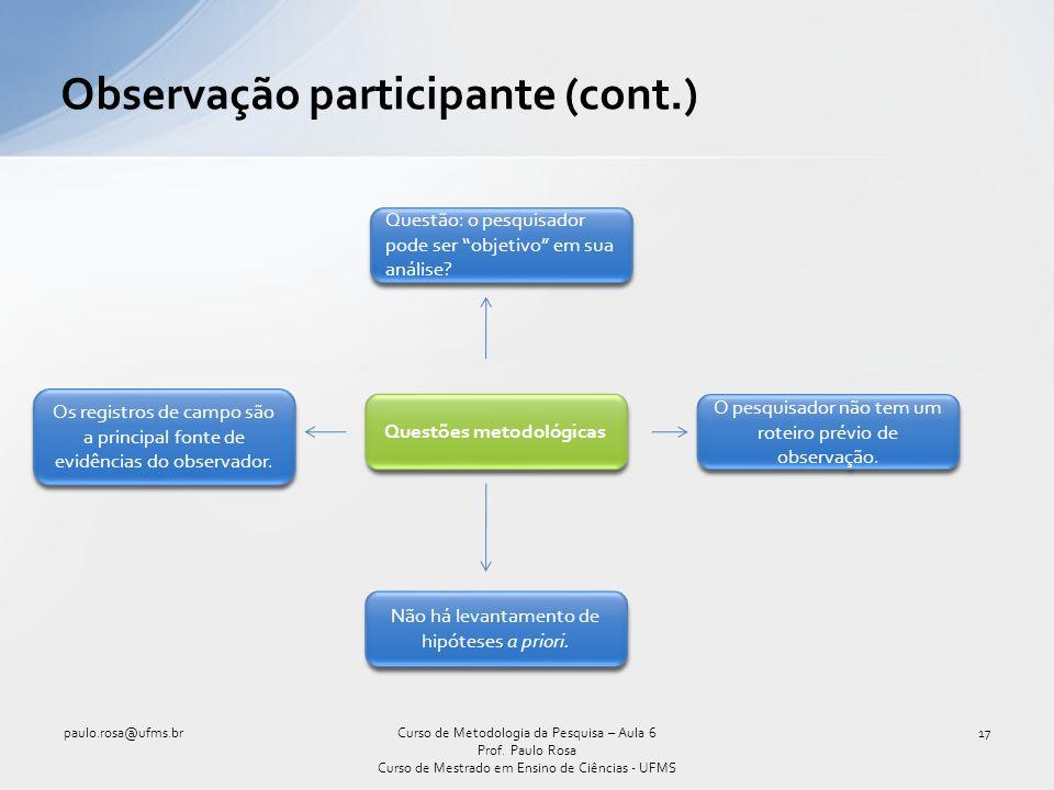 Observação participante (cont.) paulo.rosa@ufms.br17Curso de Metodologia da Pesquisa – Aula 6 Prof.