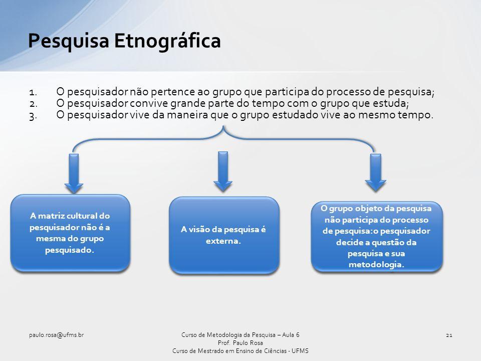 Pesquisa Etnográfica paulo.rosa@ufms.br21Curso de Metodologia da Pesquisa – Aula 6 Prof.