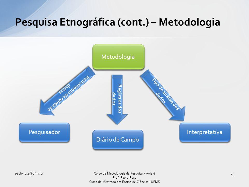 Pesquisa Etnográfica (cont.) – Metodologia paulo.rosa@ufms.br23Curso de Metodologia da Pesquisa – Aula 6 Prof.