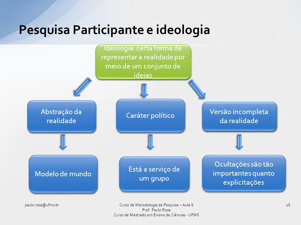 Pesquisa Participante e ideologia paulo.rosa@ufms.br28Curso de Metodologia da Pesquisa – Aula 6 Prof.